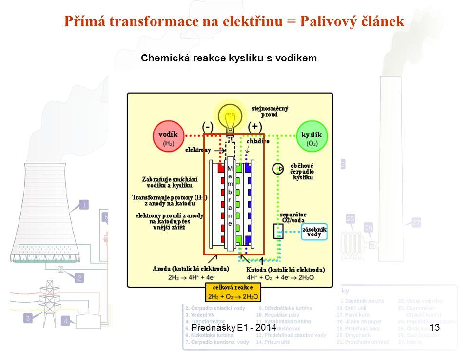 Přednášky E1 - 201413 Přímá transformace na elektřinu = Palivový článek Chemická reakce kyslíku s vodíkem 1