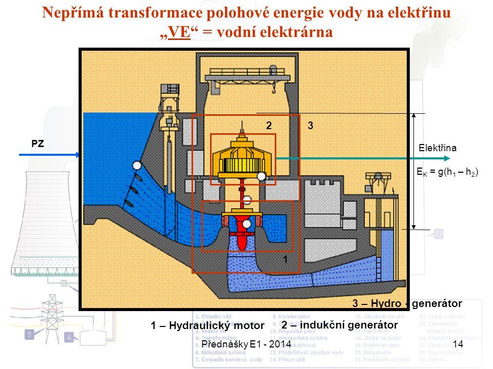 """Přednášky E1 - 201414 Nepřímá transformace polohové energie vody na elektřinu """"VE"""" = vodní elektrárna E K = g(h 1 – h 2 ) PZ Elektřina 1 1 – Hydraulic"""