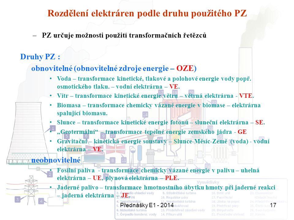 Přednášky E1 - 201417 Rozdělení elektráren podle druhu použitého PZ –PZ určuje možnosti použití transformačních řetězců Druhy PZ : obnovitelné (obnovi