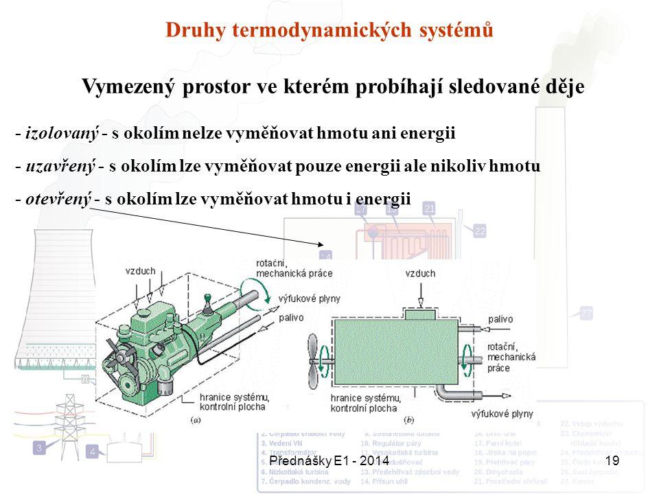 Přednášky E1 - 201419 Druhy termodynamických systémů - izolovaný - s okolím nelze vyměňovat hmotu ani energii - uzavřený - s okolím lze vyměňovat pouz