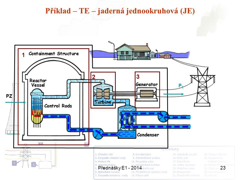 Přednášky E1 - 201423 Příklad – TE – jaderná jednookruhová (JE) 1 23 PEPE PZ