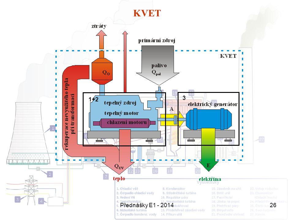 Přednášky E1 - 201426 KVET 1+2 3