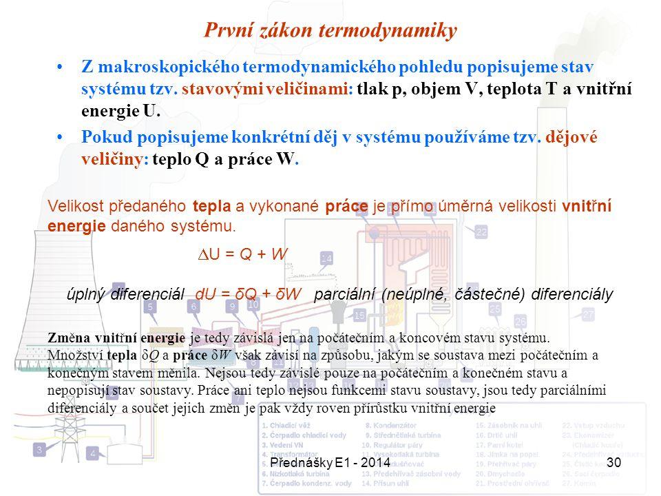 Přednášky E1 - 201430 První zákon termodynamiky Z makroskopického termodynamického pohledu popisujeme stav systému tzv. stavovými veličinami: tlak p,