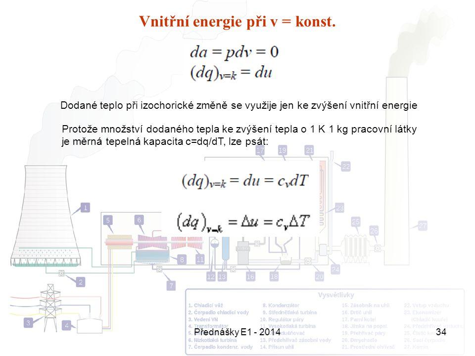 Přednášky E1 - 201434 Vnitřní energie při v = konst. Dodané teplo při izochorické změně se využije jen ke zvýšení vnitřní energie Protože množství dod