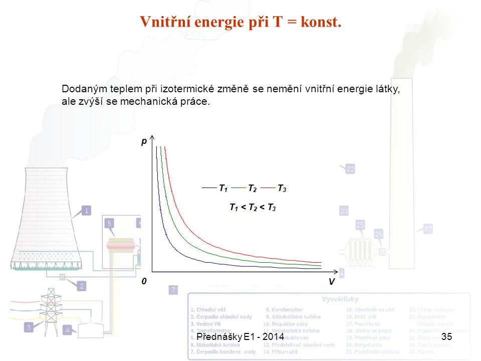 Přednášky E1 - 201435 Vnitřní energie při T = konst. Dodaným teplem při izotermické změně se nemění vnitřní energie látky, ale zvýší se mechanická prá