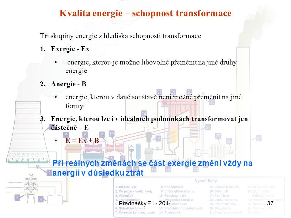 Přednášky E1 - 201437 Kvalita energie – schopnost transformace Tři skupiny energie z hlediska schopnosti transformace 1.Exergie - Ex energie, kterou j