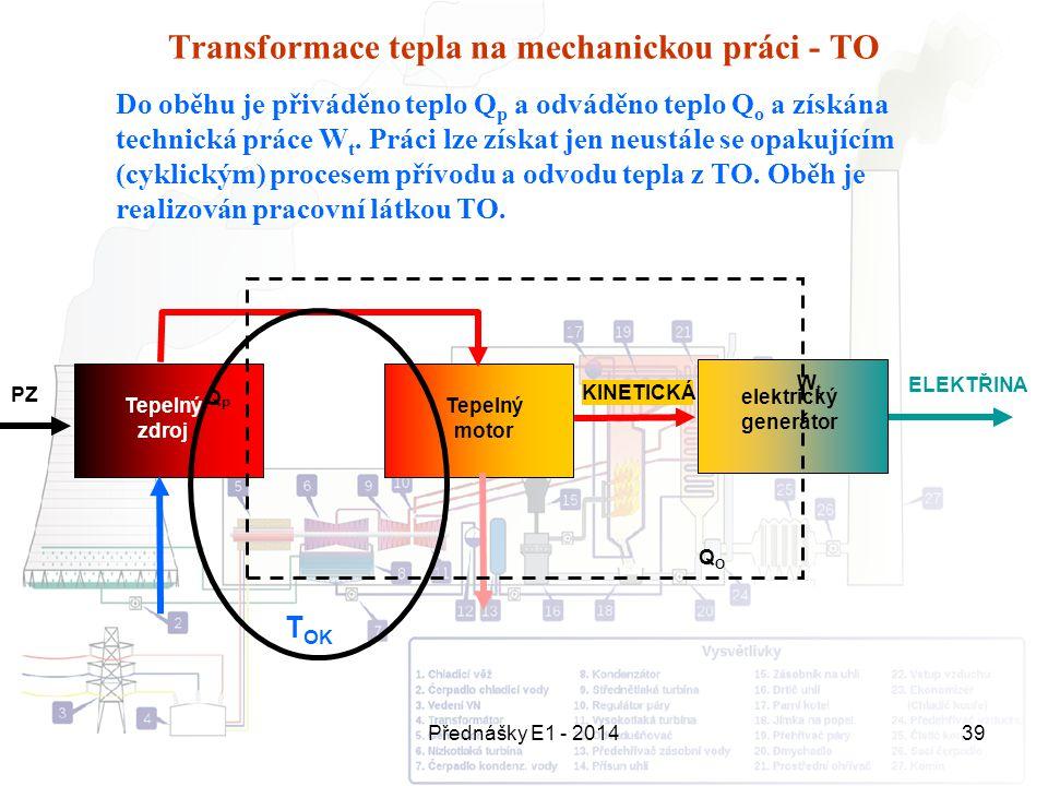 Přednášky E1 - 201439 Transformace tepla na mechanickou práci - TO Do oběhu je přiváděno teplo Q p a odváděno teplo Q o a získána technická práce W t.