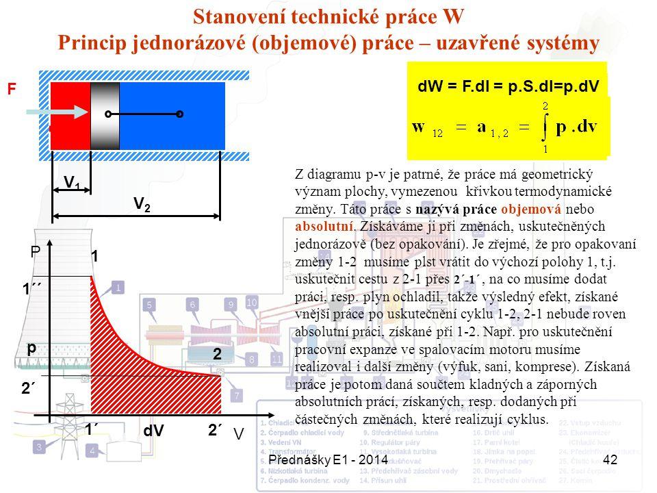 Přednášky E1 - 201442 Stanovení technické práce W Princip jednorázové (objemové) práce – uzavřené systémy P F V2V2 V1V1 dW = F.dl = p.S.dl=p.dV dV p Z