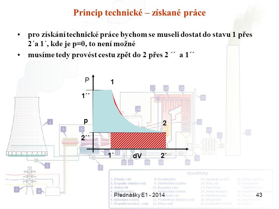 Přednášky E1 - 201443 Princip technické – získané práce pro získání technické práce bychom se museli dostat do stavu 1 přes 2´a 1´, kde je p=0, to nen