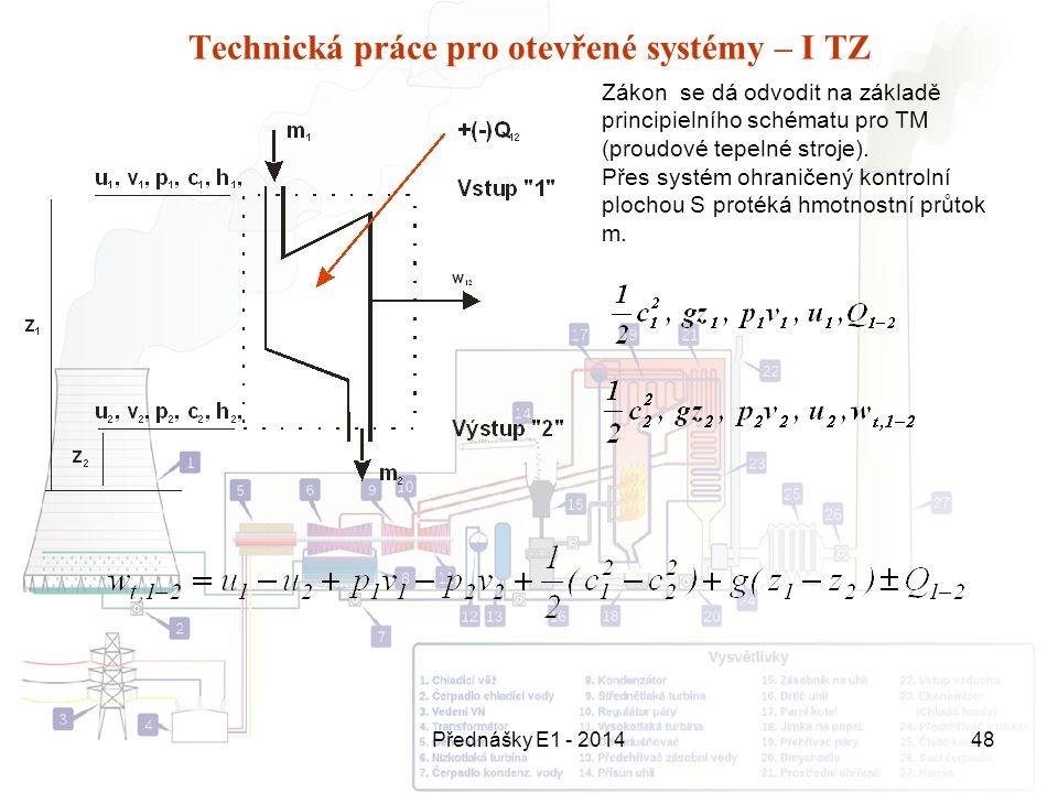 Přednášky E1 - 201448 Technická práce pro otevřené systémy – I TZ Zákon se dá odvodit na základě principielního schématu pro TM (proudové tepelné stro