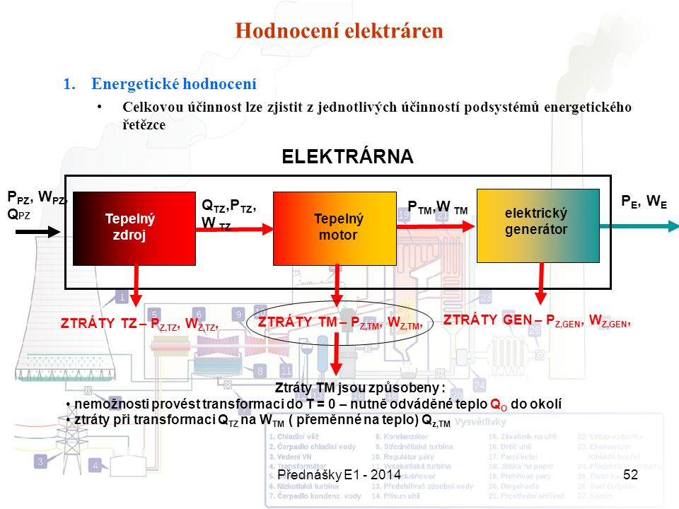 Přednášky E1 - 201452 Hodnocení elektráren 1.Energetické hodnocení Celkovou účinnost lze zjistit z jednotlivých účinností podsystémů energetického řet