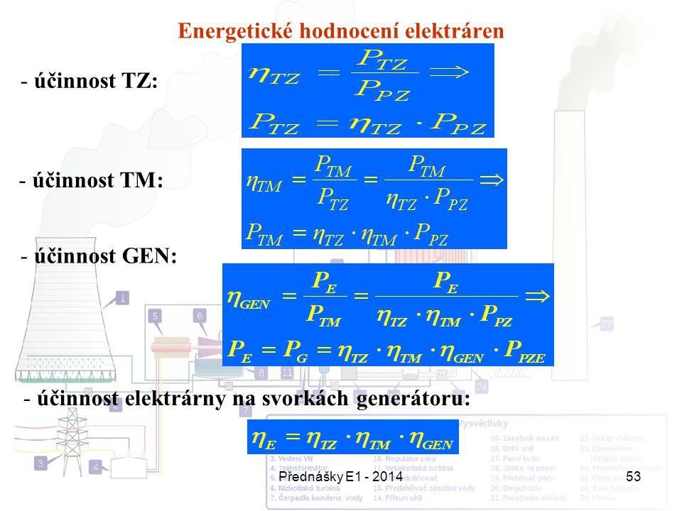 Přednášky E1 - 201453 Energetické hodnocení elektráren - účinnost TZ: - účinnost TM: - účinnost GEN: - účinnost elektrárny na svorkách generátoru: