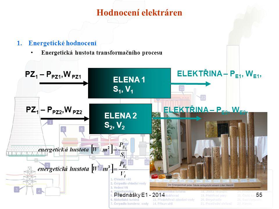 Přednášky E1 - 201455 Hodnocení elektráren 1.Energetické hodnocení Energetická hustota transformačního procesu PZ 1 – P PZ1,W PZ1 ELEKTŘINA – P E1, W