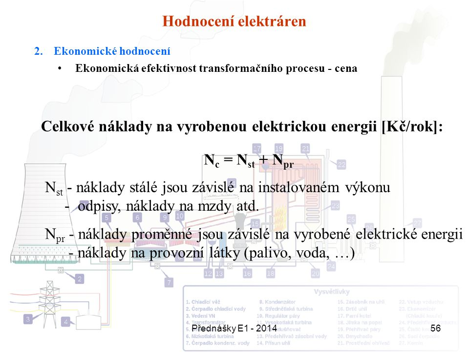 Přednášky E1 - 201456 Hodnocení elektráren 2.Ekonomické hodnocení Ekonomická efektivnost transformačního procesu - cena Celkové náklady na vyrobenou e