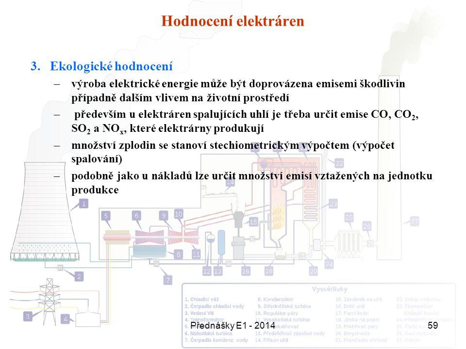Přednášky E1 - 201459 Hodnocení elektráren 3.Ekologické hodnocení –výroba elektrické energie může být doprovázena emisemi škodlivin případně dalším vl
