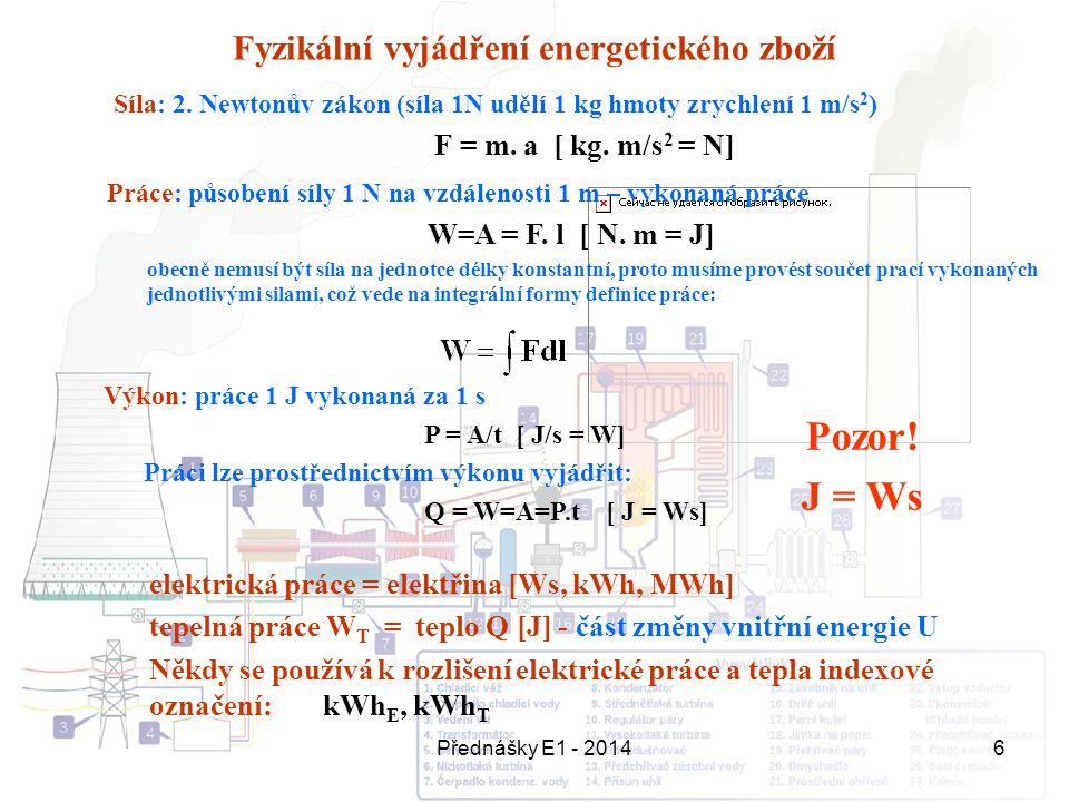Přednášky E1 - 20146 Fyzikální vyjádření energetického zboží Síla: 2. Newtonův zákon (síla 1N udělí 1 kg hmoty zrychlení 1 m/s 2 ) F = m. a [ kg. m/s