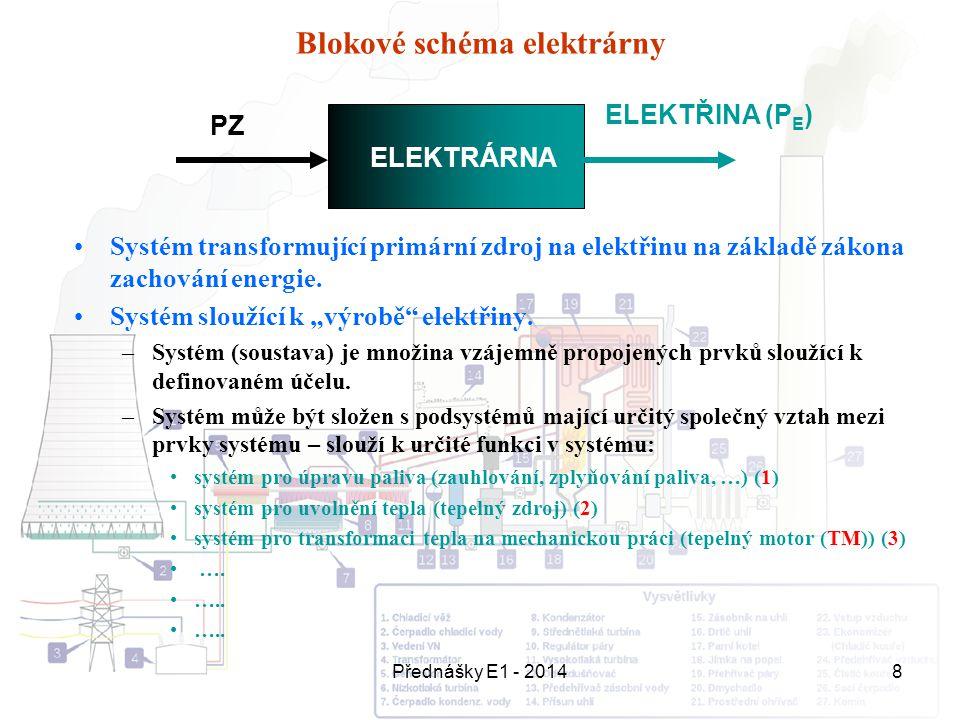 Přednášky E1 - 20148 Blokové schéma elektrárny Systém transformující primární zdroj na elektřinu na základě zákona zachování energie. Systém sloužící