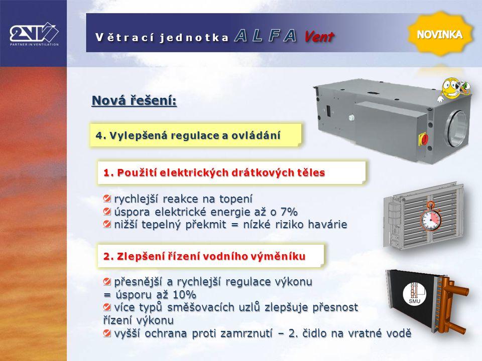 Nová řešení: 4. Vylepšená regulace a ovládání 1. Použití elektrických drátkových těles rychlejší reakce na topení rychlejší reakce na topení úspora el