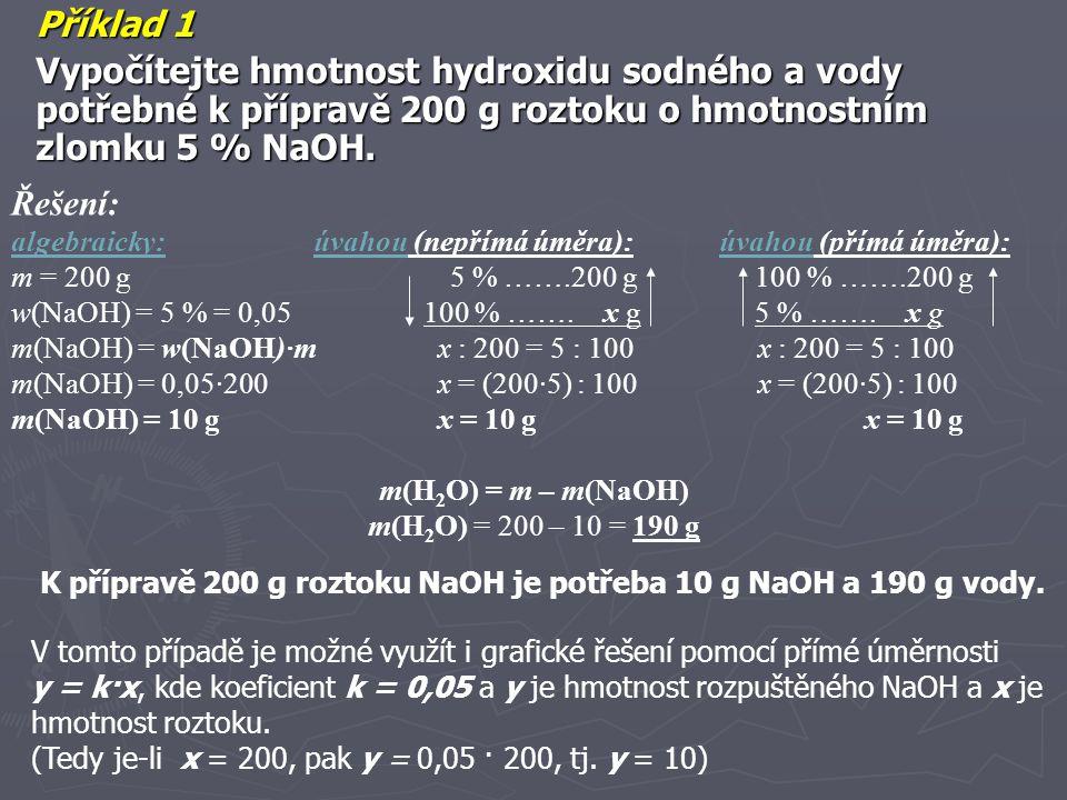 Příklad 2 Jaká je látková koncentrace roztoku HCl, který ve 200 cm 3 obsahuje 0,3 mol HCl.