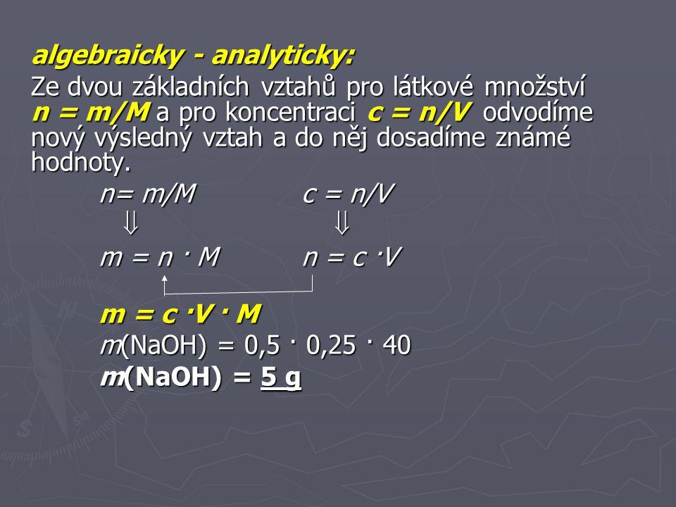 logická úvaha: V = 250 cm 3 = 0,25 dm 3 M(NaOH) = 23 + 16 + 1 = 40 g∙mol -1 c = 0,5 mol∙dm -3 Z uvedených hodnot je třeba dát do vzájemného poměru ty, které jsou na sobě závislé.