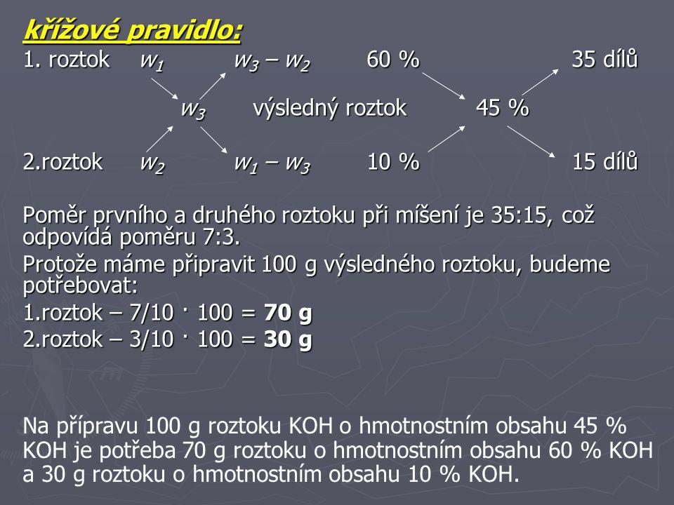 Nejčastější chyby a nedostatky při řešení výpočtových úloh k tematice roztoků ► používání nesprávných veličin a jednotek (časté chyby v převodech jednotek – hustota, objem) ► záměna pojmů složení roztoků a koncentrace – koncentrace je jen jednou z možností jak vyjádřit složení roztoků, s tím souvisí nesprávné vyjadřování těchto termínů v různých sbírkách a publikacích (i učebnicích), které se neřídí doporučením norem ISO (např.