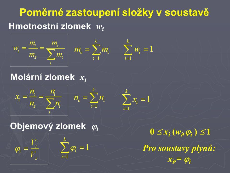 Hmotnostní, molární i objemový zlomek jsou veličiny relativní.