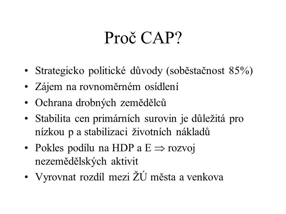 Proč CAP.