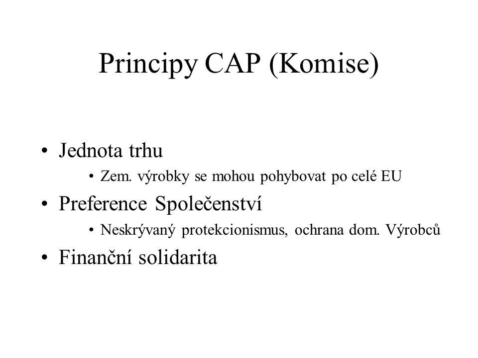 Principy CAP (Komise) Jednota trhu Zem.