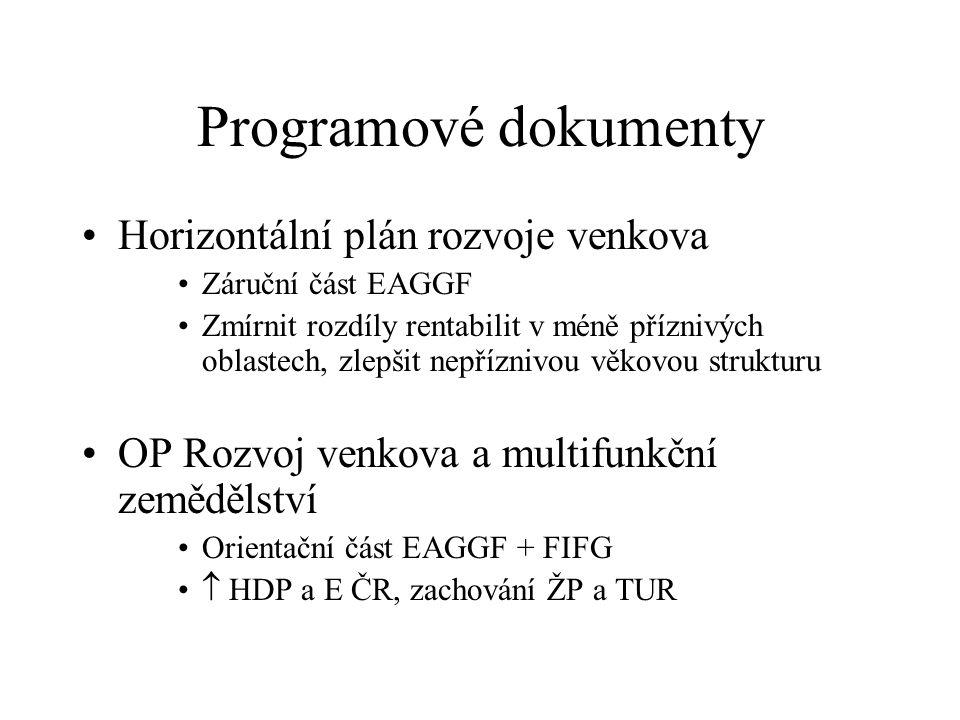 Programové dokumenty Horizontální plán rozvoje venkova Záruční část EAGGF Zmírnit rozdíly rentabilit v méně příznivých oblastech, zlepšit nepříznivou věkovou strukturu OP Rozvoj venkova a multifunkční zemědělství Orientační část EAGGF + FIFG  HDP a E ČR, zachování ŽP a TUR