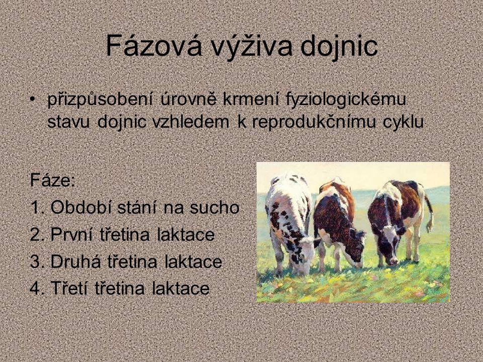 Fázová výživa dojnic přizpůsobení úrovně krmení fyziologickému stavu dojnic vzhledem k reprodukčnímu cyklu Fáze: 1. Období stání na sucho 2. První tře
