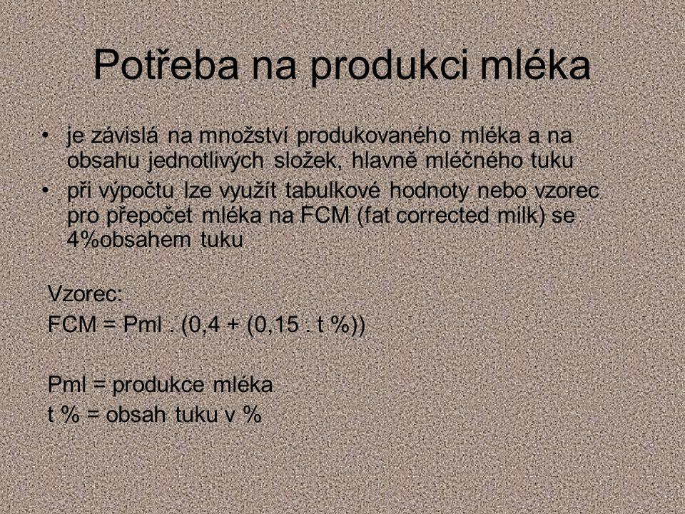 Potřeba na produkci mléka je závislá na množství produkovaného mléka a na obsahu jednotlivých složek, hlavně mléčného tuku při výpočtu lze využít tabu