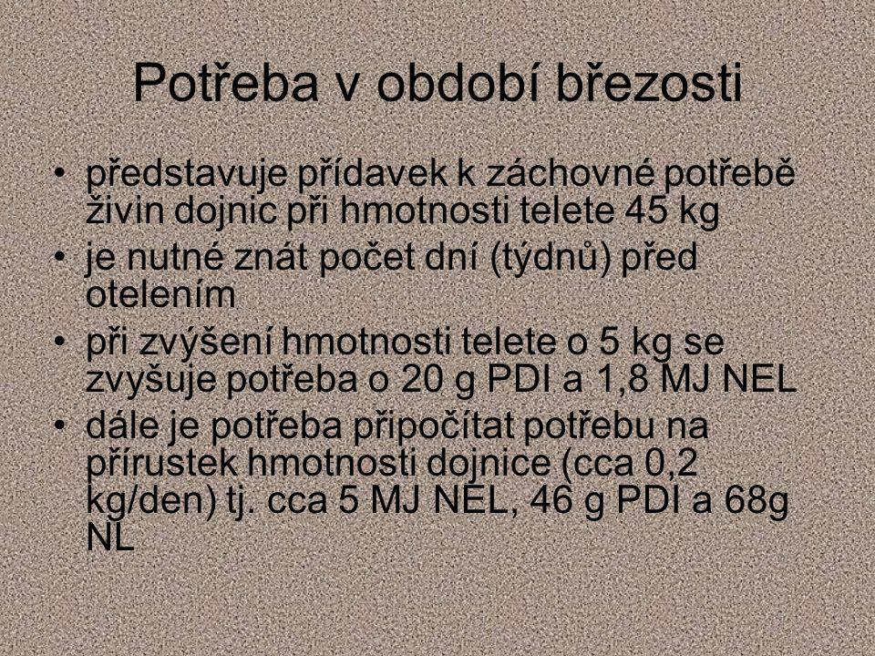 Potřeba v období březosti představuje přídavek k záchovné potřebě živin dojnic při hmotnosti telete 45 kg je nutné znát počet dní (týdnů) před otelení