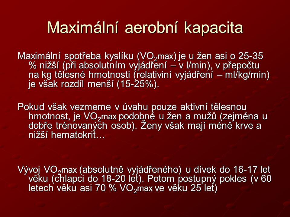 Maximální aerobní kapacita Maximální spotřeba kyslíku (VO 2 max ) je u žen asi o 25-35 % nižší (při absolutním vyjádření – v l/min), v přepočtu na kg