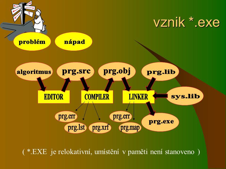 vznik *.exe vznik *.exe ( *.EXE je relokativní, umístění v paměti není stanoveno )