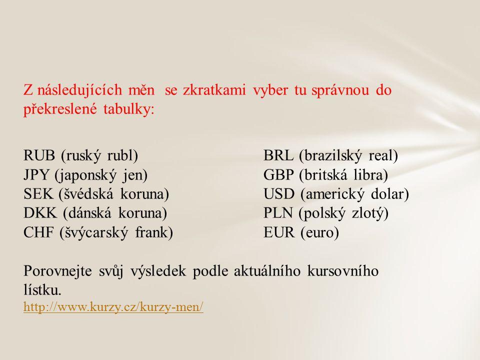 Z následujících měn se zkratkami vyber tu správnou do překreslené tabulky: RUB (ruský rubl)BRL (brazilský real) JPY (japonský jen)GBP (britská libra)