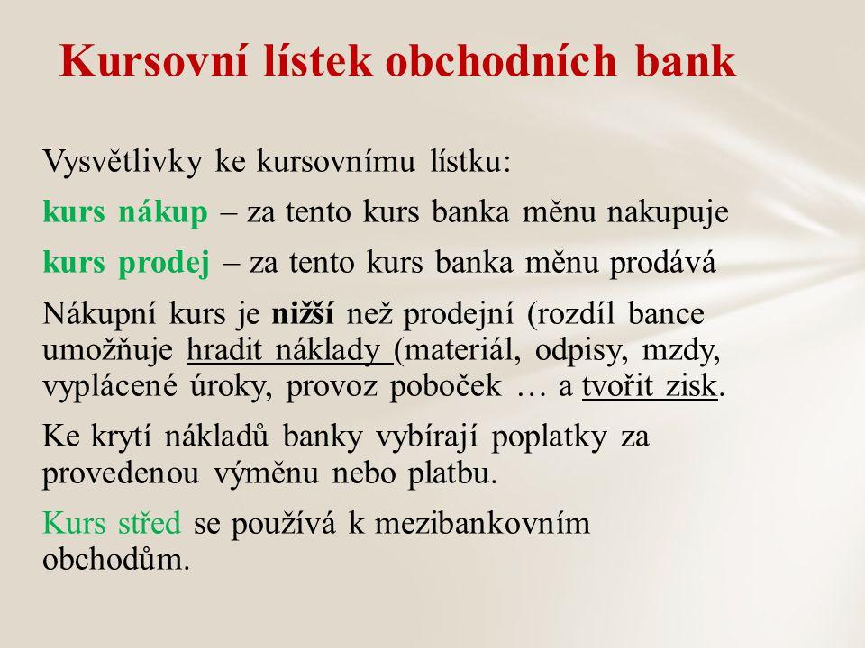 Vysvětlivky ke kursovnímu lístku: kurs nákup – za tento kurs banka měnu nakupuje kurs prodej – za tento kurs banka měnu prodává Nákupní kurs je nižší