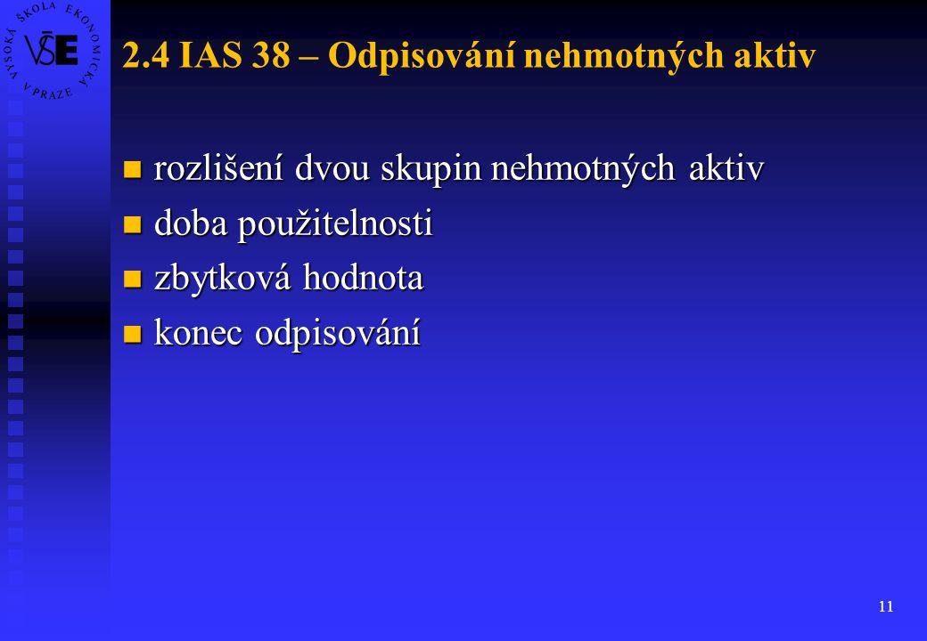 11 2.4 IAS 38 – Odpisování nehmotných aktiv rozlišení dvou skupin nehmotných aktiv rozlišení dvou skupin nehmotných aktiv doba použitelnosti doba použ