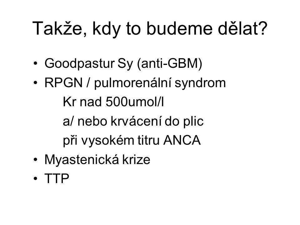 Takže, kdy to budeme dělat? Goodpastur Sy (anti-GBM) RPGN / pulmorenální syndrom Kr nad 500umol/l a/ nebo krvácení do plic při vysokém titru ANCA Myas