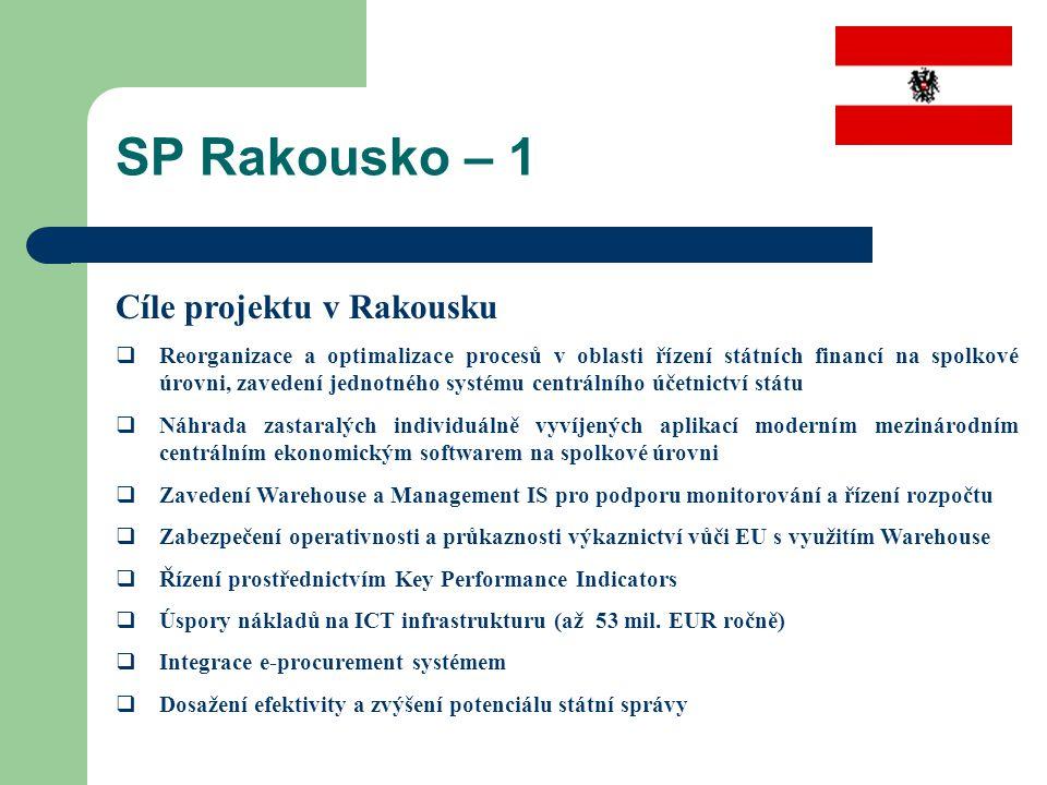 SP Rakousko – 1 Cíle projektu v Rakousku  Reorganizace a optimalizace procesů v oblasti řízení státních financí na spolkové úrovni, zavedení jednotné