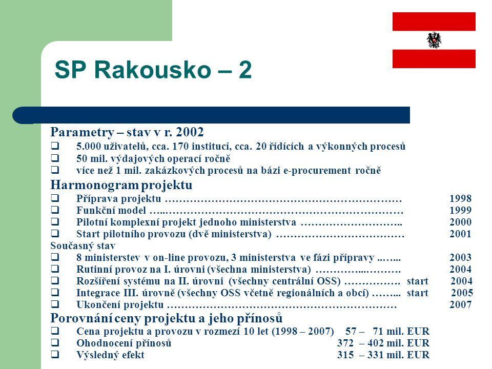 SP Rakousko – 2 Parametry – stav v r. 2002  5.000 uživatelů, cca. 170 institucí, cca. 20 řídících a výkonných procesů  50 mil. výdajových operací ro