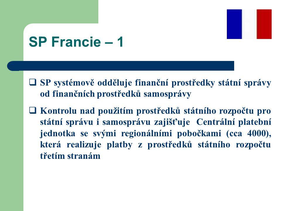 SP Francie – 1  SP systémově odděluje finanční prostředky státní správy od finančních prostředků samosprávy  Kontrolu nad použitím prostředků státní