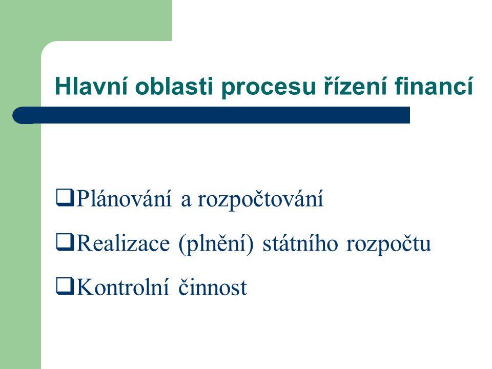 Hlavní oblasti procesu řízení financí  Plánování a rozpočtování  Realizace (plnění) státního rozpočtu  Kontrolní činnost