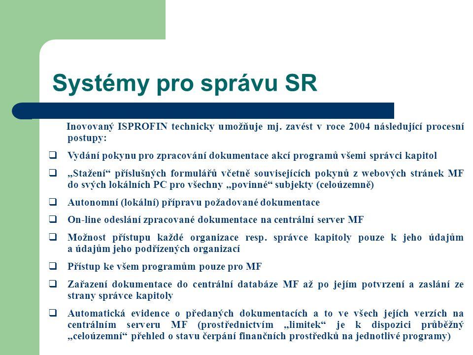 Systémy pro správu SR Inovovaný ISPROFIN technicky umožňuje mj. zavést v roce 2004 následující procesní postupy:  Vydání pokynu pro zpracování dokume