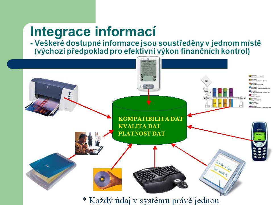 Integrace informací - Veškeré dostupné informace jsou soustředěny v jednom místě (výchozí předpoklad pro efektivní výkon finančních kontrol)