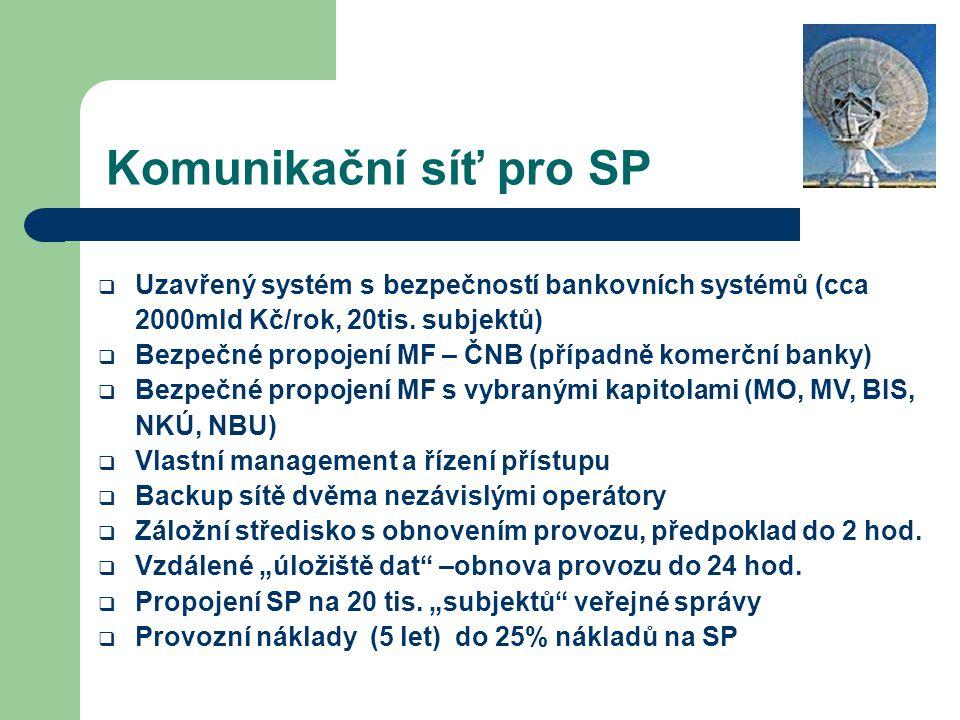 Komunikační síť pro SP  Uzavřený systém s bezpečností bankovních systémů (cca 2000mld Kč/rok, 20tis. subjektů)  Bezpečné propojení MF – ČNB (případn