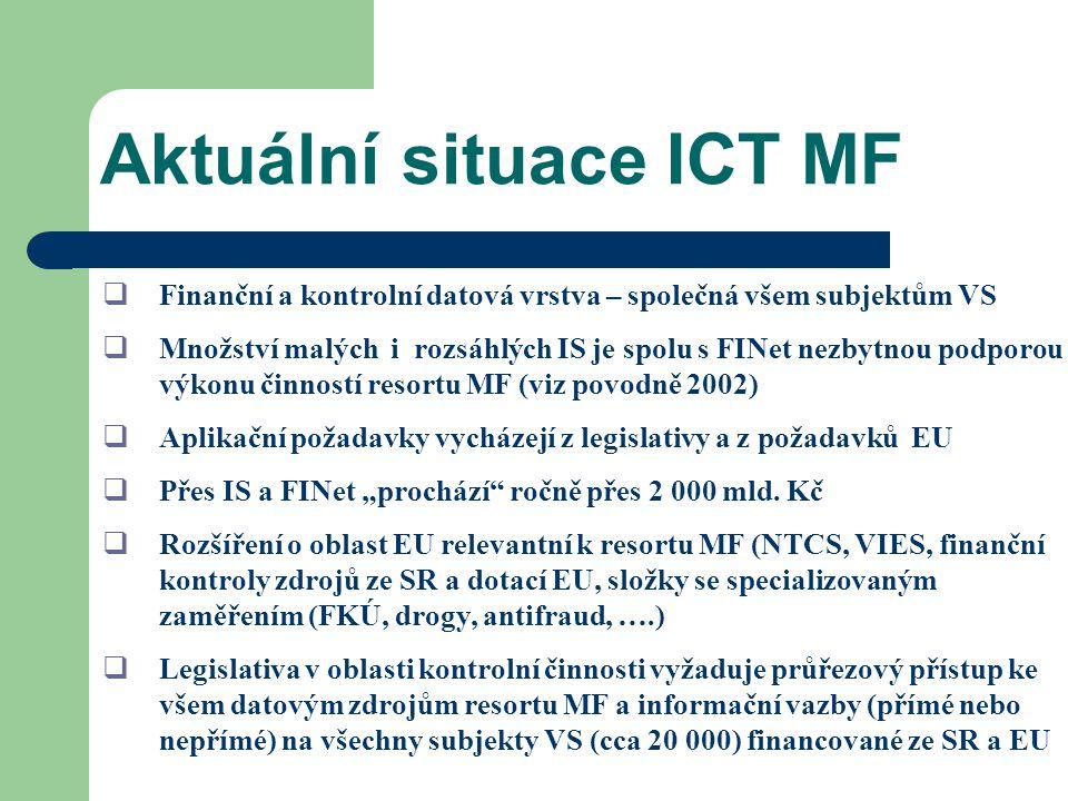 Aktuální situace ICT MF  Finanční a kontrolní datová vrstva – společná všem subjektům VS  Množství malých i rozsáhlých IS je spolu s FINet nezbytnou