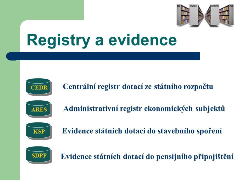 Registry a evidence CEDR Centrální registr dotací ze státního rozpočtu ARES Administrativní registr ekonomických subjektů KSP SDPF Evidence státních d