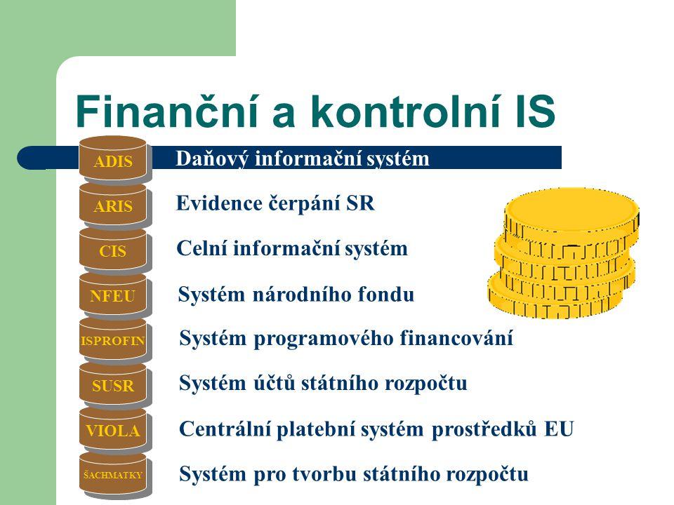 Finanční a kontrolní IS ŠACHMATKY VIOLA SUSR ISPROFIN NFEU CIS Daňový informační systém ARIS Evidence čerpání SR Celní informační systém Systém národn