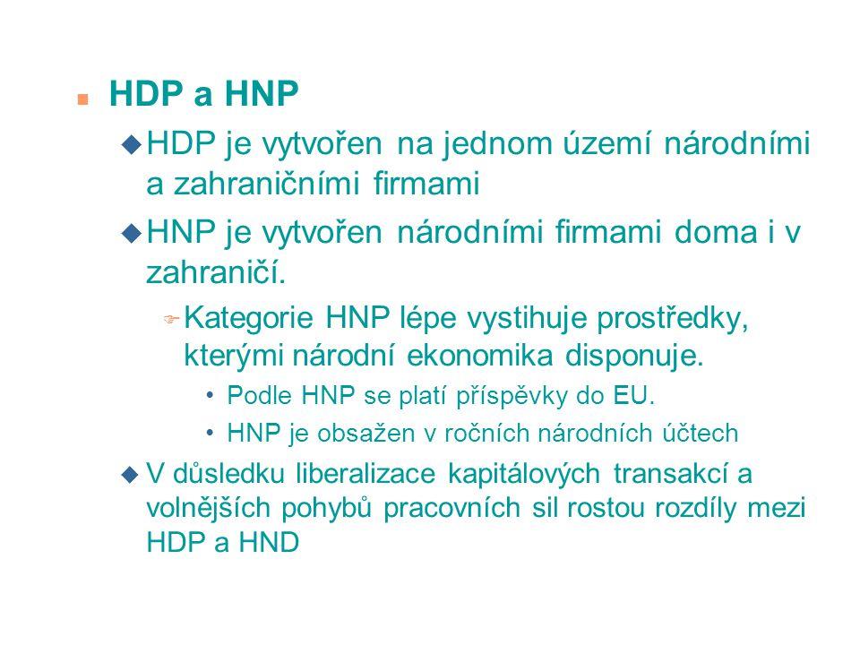 n HDP a HNP u HDP je vytvořen na jednom území národními a zahraničními firmami u HNP je vytvořen národními firmami doma i v zahraničí.