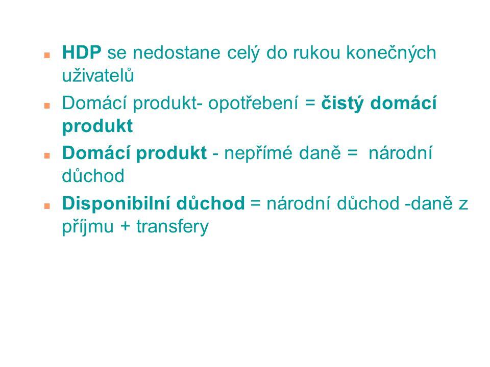 n HDP se nedostane celý do rukou konečných uživatelů n Domácí produkt- opotřebení = čistý domácí produkt n Domácí produkt - nepřímé daně = národní důchod n Disponibilní důchod = národní důchod -daně z příjmu + transfery